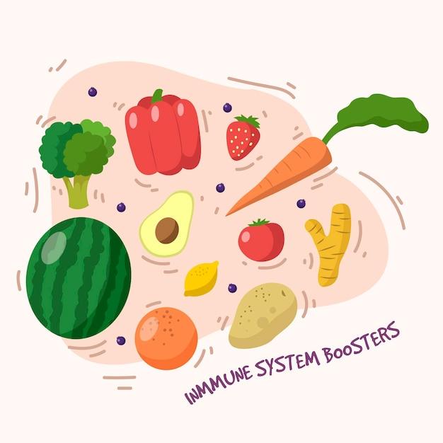 Immuunsysteemversterkers met fruit Gratis Vector