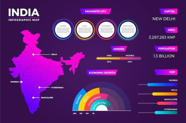 India kaart infographics Gratis Vector