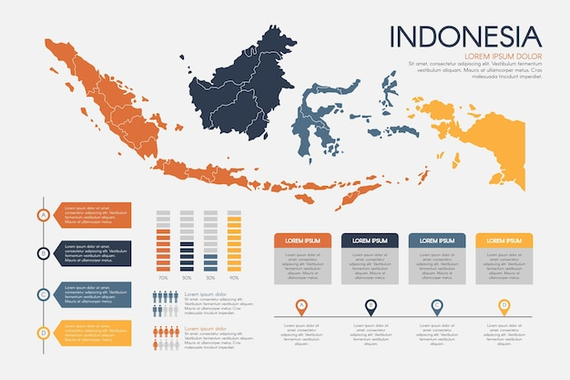 Indonesië kaart infographic Gratis Vector