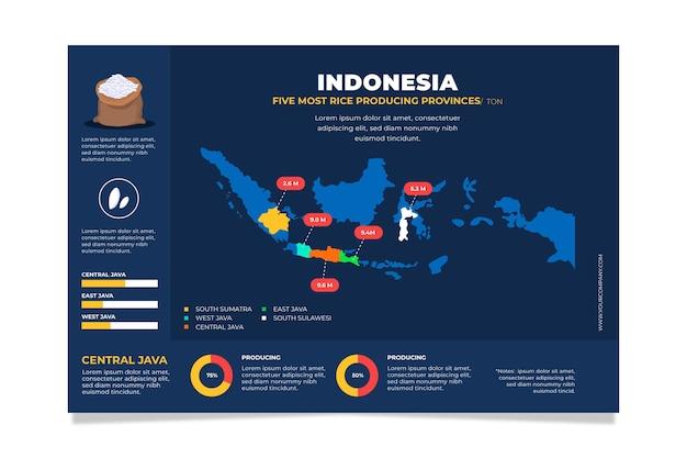 Indonesië kaart infographics plat ontwerp Gratis Vector