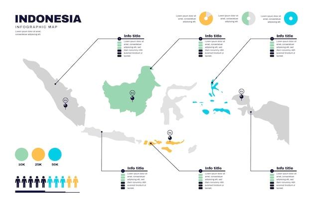 Indonesië kaart infographics Gratis Vector