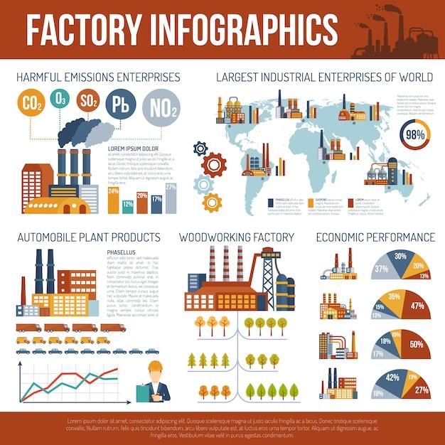 Industriële infographics met kaart van de wereld Gratis Vector