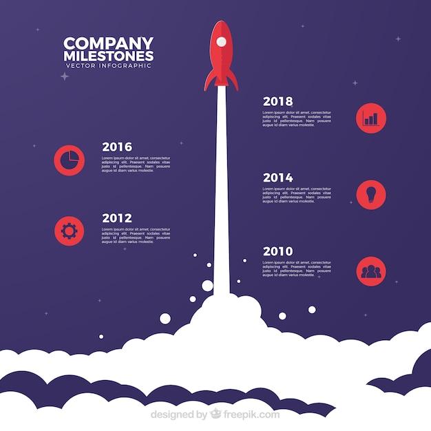 Infographic bedrijfsmijlpalenconcept met raket Gratis Vector