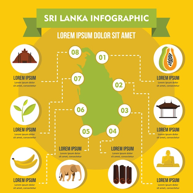Infographic concept van sri lanka, vlakke stijl Premium Vector