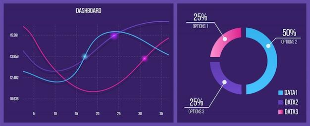 Infographic dashboard aandelenmarkt. ui, ux. Premium Vector