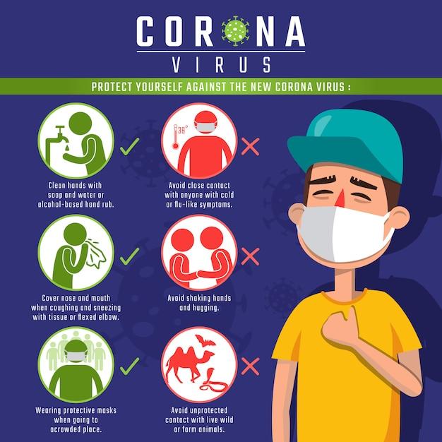 Infographic elementen de tekenen en symptomen van het nieuwe corona virus. Premium Vector