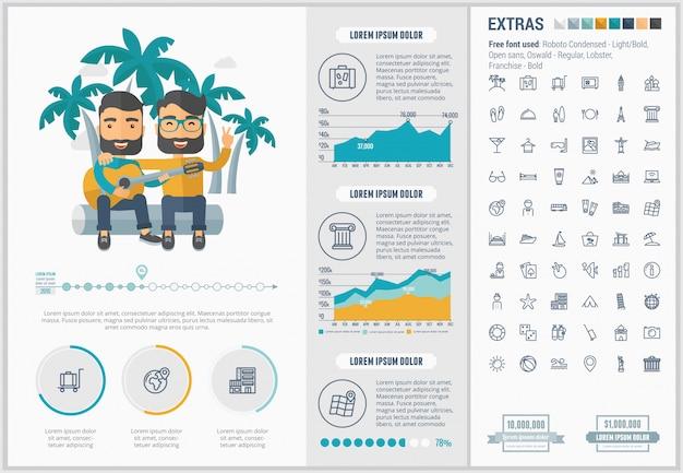 Infographic geplaatste het malplaatje en de pictogrammen van het reis vlakke ontwerp Premium Vector