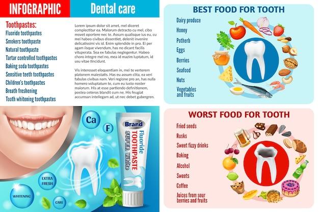 Infographic gezond en schadelijk voedsel voor de tand. Premium Vector