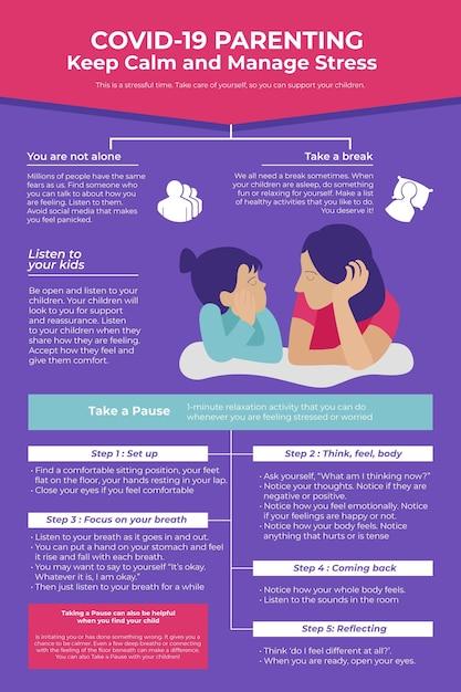 Infographic gezond ouderschap Gratis Vector