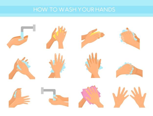 Infographic gezondheidszorg en zelfhygiëne, alle stappen van handen reinigen, desinfectie, antibacterieel Premium Vector