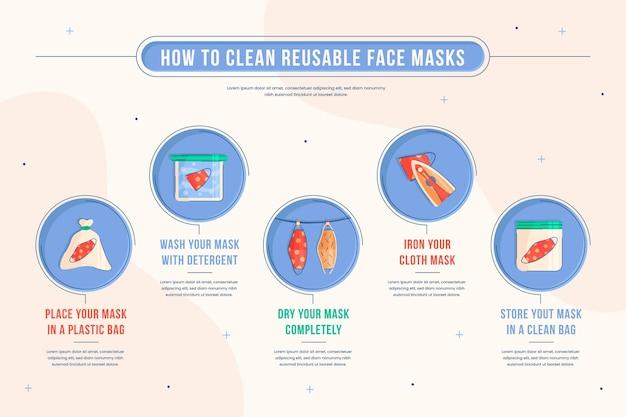 Infographic herbruikbare gezichtsmaskers schoonmaken Gratis Vector