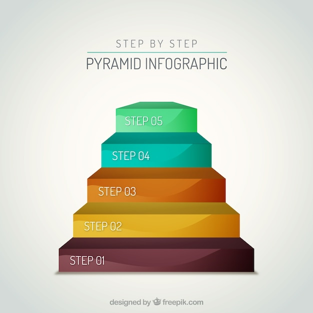 Infographic in piramidevorm Premium Vector