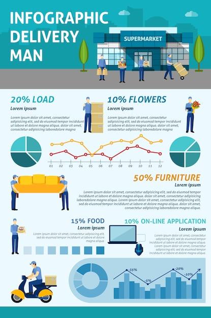 Infographic lay-outvlieger van de leveringsdienst Gratis Vector