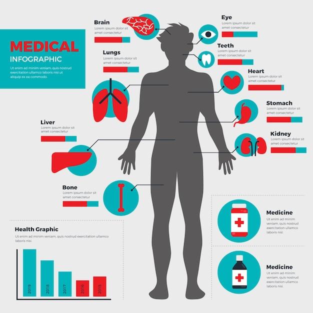 Infographic medische gezondheidszorg Gratis Vector