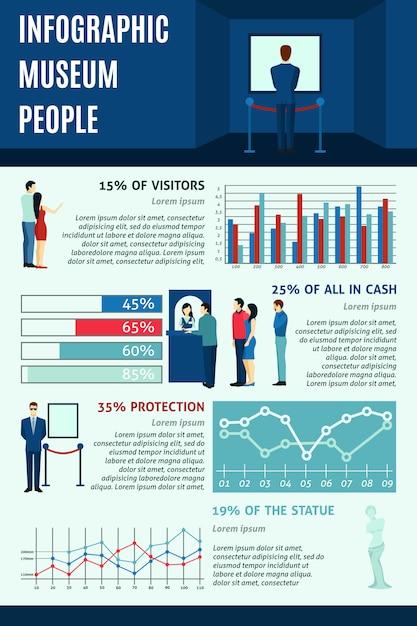 Infographic mensen musea bezoeken Gratis Vector