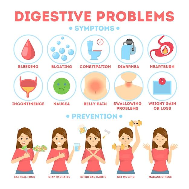 Infographic met darmproblemen. vrouw met spijsvertering Premium Vector