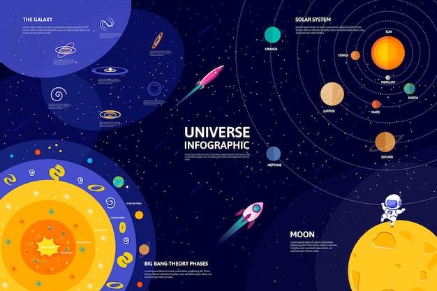 Infographic met kleurrijke platte universum Gratis Vector