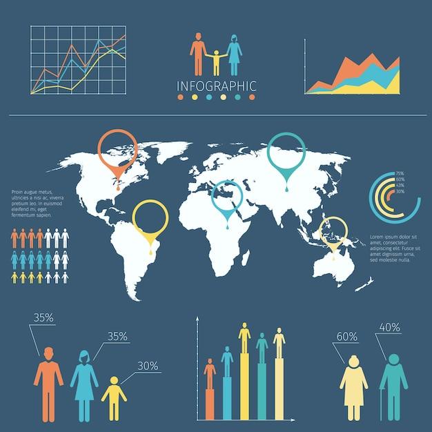 Infographic met mensenpictogrammen en grafieken. woordkaart met infographic informatie, illustratiekaart met infochart Gratis Vector