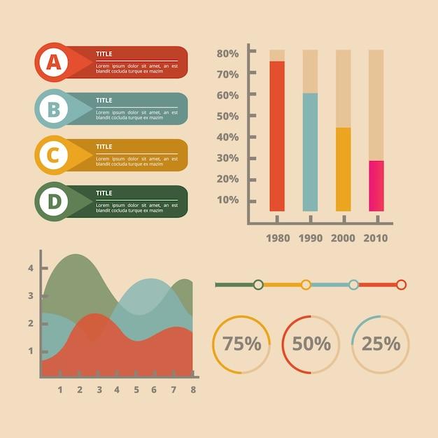 Infographic met retro kleuren thema Gratis Vector