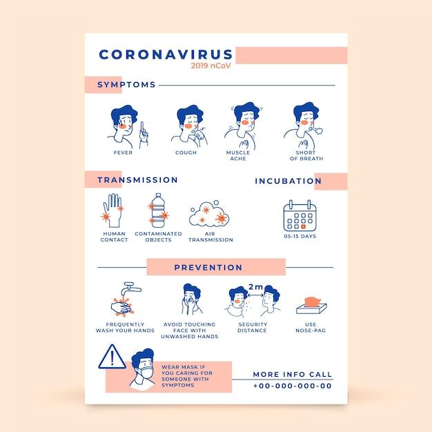 Infographic poster stijl voor coronavirus Gratis Vector