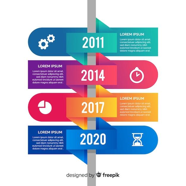 Infographic sjabloon met tijdlijn concept Gratis Vector