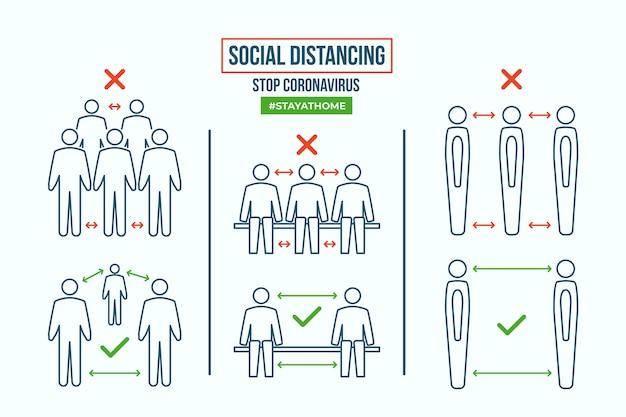 Infographic sociale afstand Gratis Vector
