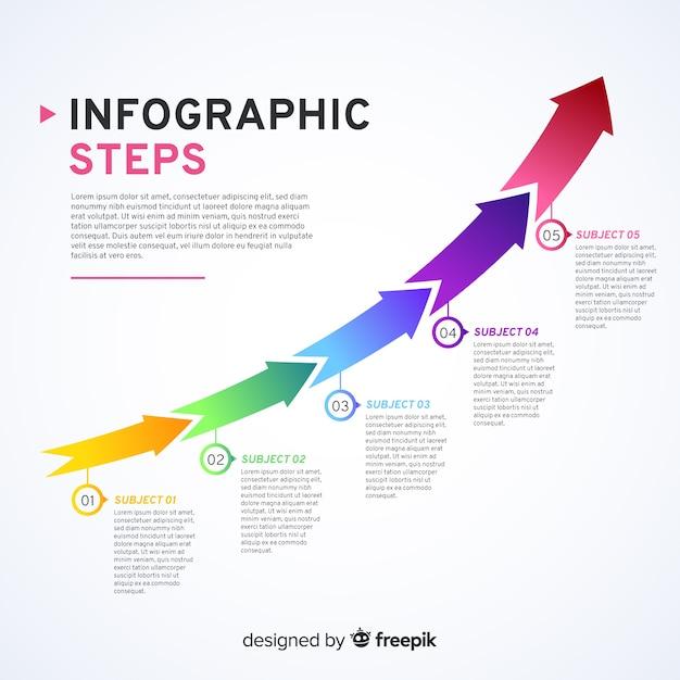 Infographic-stappen Gratis Vector