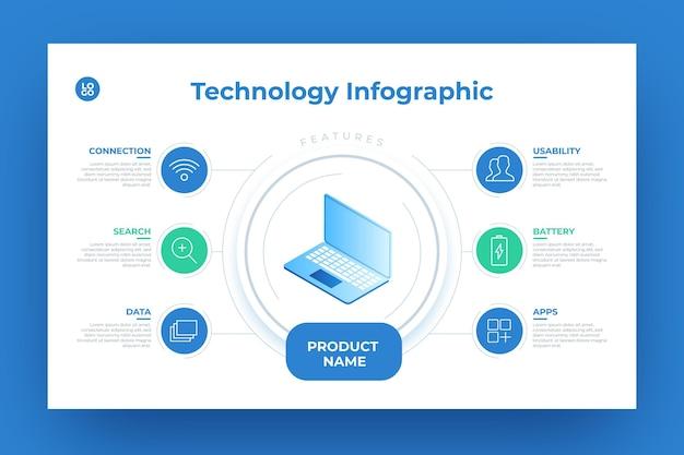 Infographic technologisch product Gratis Vector