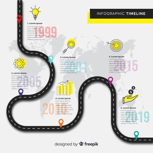 Infographic tijdlijn concept Gratis Vector
