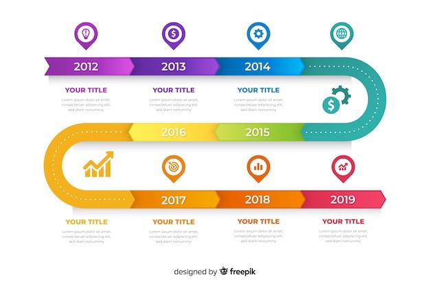 Infographic tijdlijn sjabloon plat ontwerp Gratis Vector