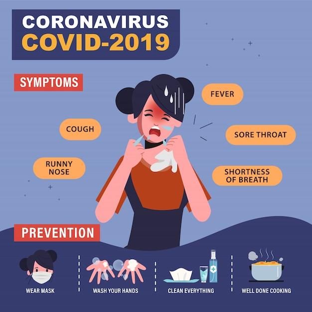 Infographic van coronaviruspreventie. vecht tegen de covid-19-virusziekte. vrouw met masker infographic. symptomen en preventie. Premium Vector