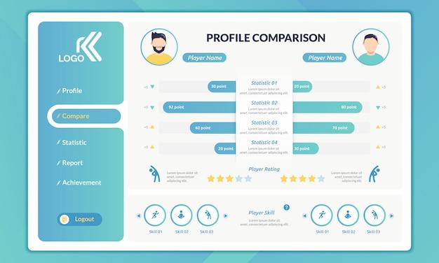 Infographic van profielvergelijking op bestemmingspagina-sjabloon Premium Vector