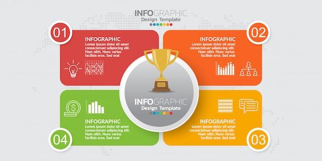 Infographicmalplaatje met vier delen en pictogrammen. Premium Vector
