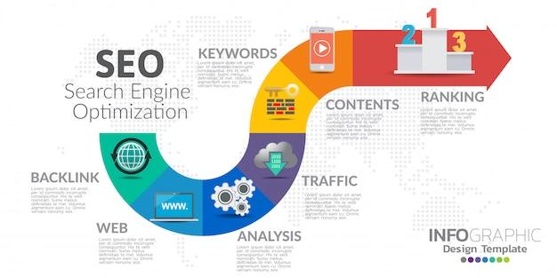 Infographics sjabloon seo optimalisatie. Premium Vector