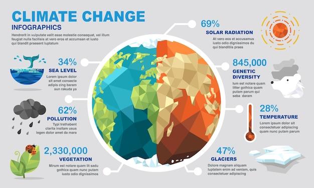 Infographics van de klimaatverandering. Premium Vector