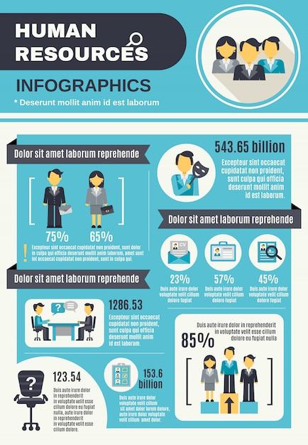 Infographics voor menselijke hulpbronnen Gratis Vector