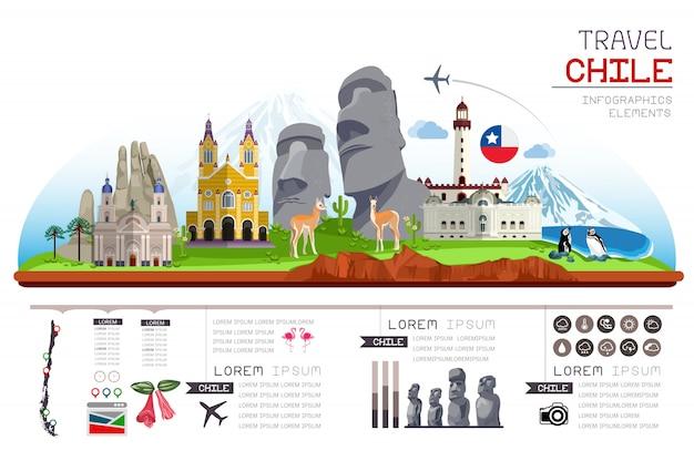 Infographicsreis en oriëntatiepunt van chili Premium Vector