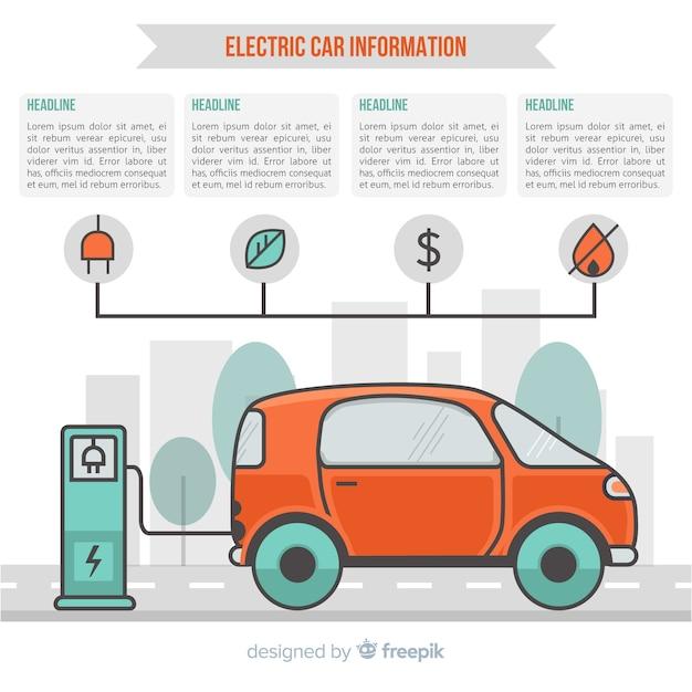 Informatie Over Elektrische Auto S Vector Gratis Download