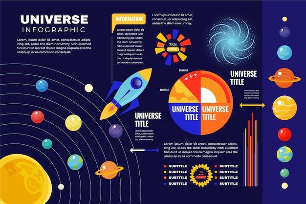 Informatie over ruimteschepen en planeten universum infographic Gratis Vector