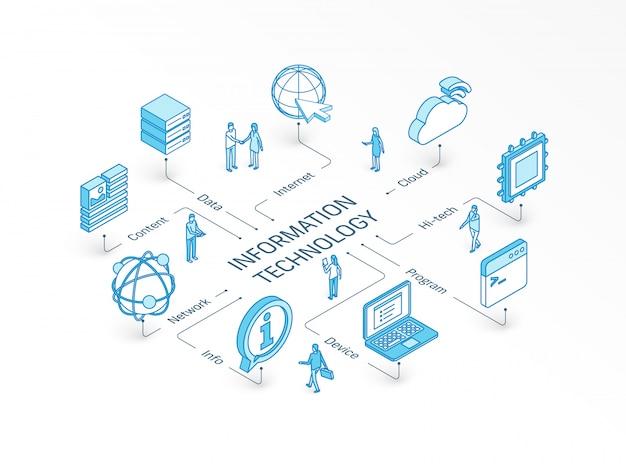 Informatie technologie isometrische concept. geïntegreerd infographic systeem. mensen teamwerk. apparaat, it, inhoudswolksymbolen. programmacode, technische gegevens, netwerk, serverpictogram Premium Vector