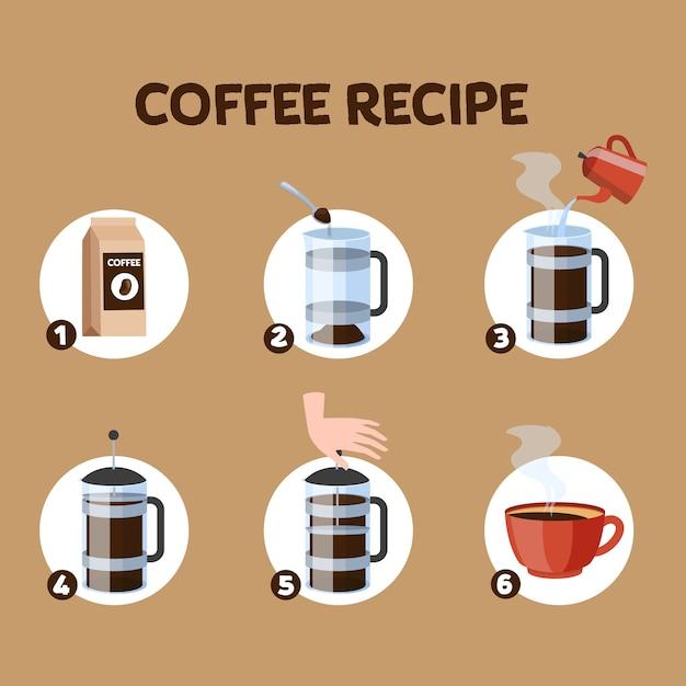 Instructies voor het maken van koffiedrank. stapsgewijze handleiding voor het maken van een warme, smakelijke kop drank voor het ontbijt. proces van koffie maken in franse pers. vectorillustratie in cartoon-stijl Premium Vector