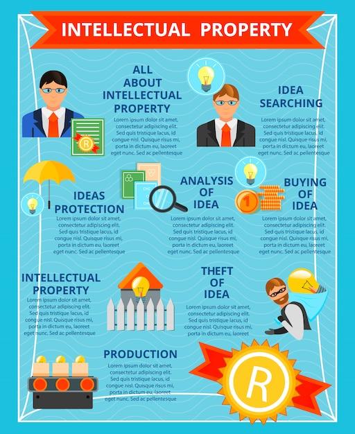 Intellectuele eigendom flat infographics Gratis Vector