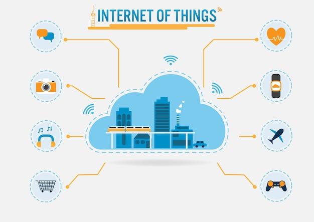 Internet of things-concept Premium Vector