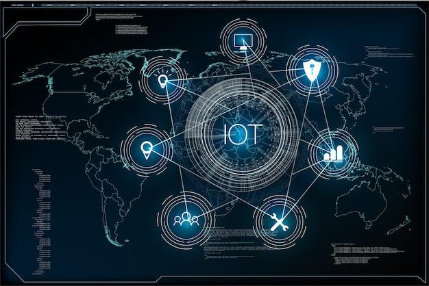 Internet of things en netwerkconcept voor aangesloten apparaten Premium Vector