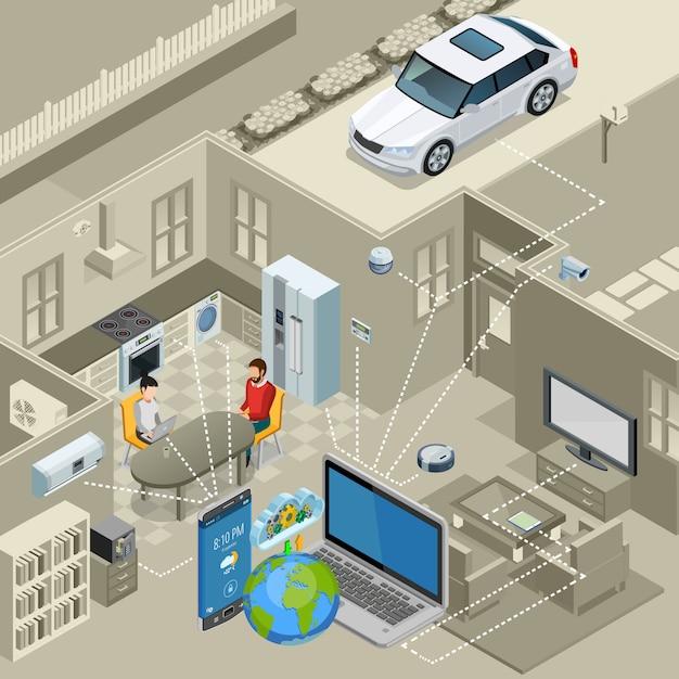 Internet van dingen concept isometrische poster Gratis Vector