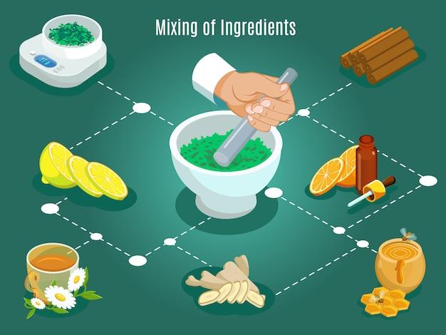 Isomatisch ayurvedisch genezingsconcept met het wegen en mengen van citroenkruiden, oranje honing, kaneelbloemen Gratis Vector
