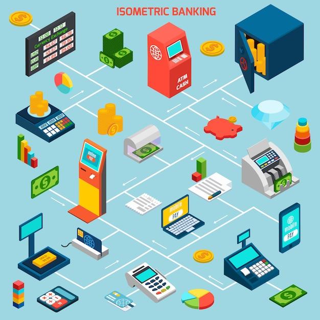 Isometric banking-stroomdiagram Gratis Vector