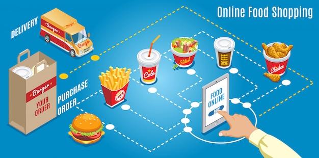 Isometrisch fastfood online winkelconcept met bestelling en levering van hamburgerfrietjes Gratis Vector