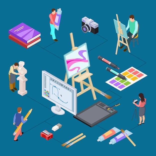 Isometrisch grafisch ontwerp, kunst vectorconcept. digitale en traditionele kunst illustratie Premium Vector
