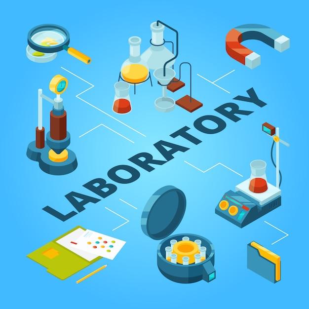 Isometrisch wetenschapslaboratorium, biologie of farmaceutisch laboratorium met 3d concept van wetenschapperarbeiders Premium Vector